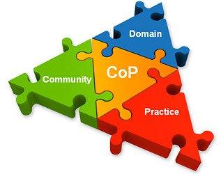 Gestión de comunidades de práctica